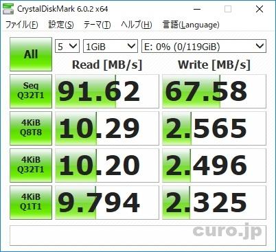 micro-sdxc-sandisk-128gb-crystaldiskmark